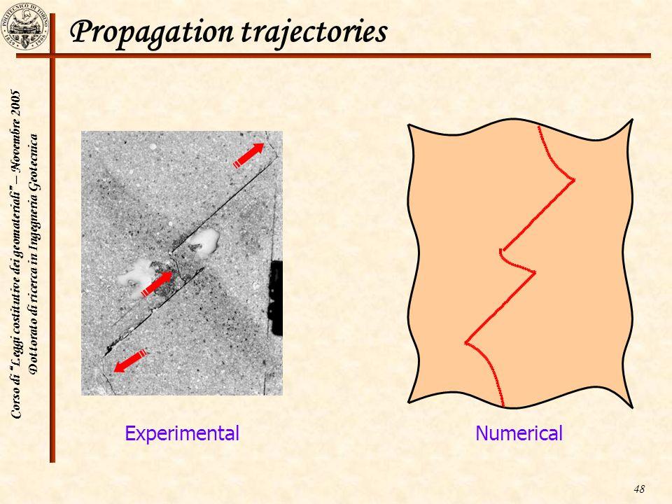 Corso di Leggi costitutive dei geomateriali – Novembre 2005 Dottorato di ricerca in Ingegneria Geotecnica 48 Propagation trajectories NumericalExperim