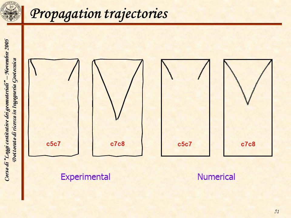 Corso di Leggi costitutive dei geomateriali – Novembre 2005 Dottorato di ricerca in Ingegneria Geotecnica 51 Propagation trajectories NumericalExperim