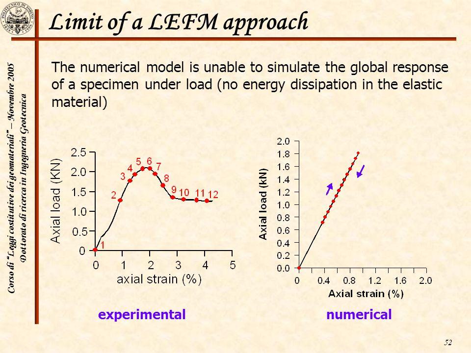 Corso di Leggi costitutive dei geomateriali – Novembre 2005 Dottorato di ricerca in Ingegneria Geotecnica 52 Limit of a LEFM approach The numerical mo