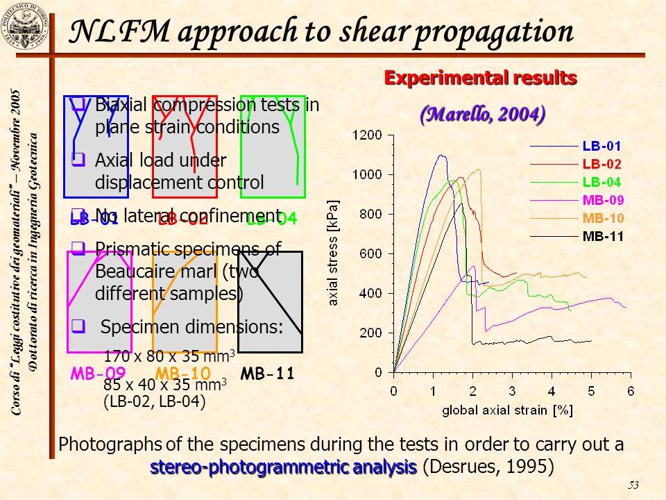 Corso di Leggi costitutive dei geomateriali – Novembre 2005 Dottorato di ricerca in Ingegneria Geotecnica 53 NLFM approach to shear propagation stereo