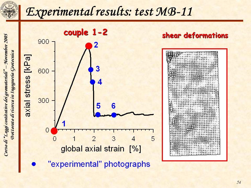 Corso di Leggi costitutive dei geomateriali – Novembre 2005 Dottorato di ricerca in Ingegneria Geotecnica 54 couple 1-2 shear deformations Experimenta