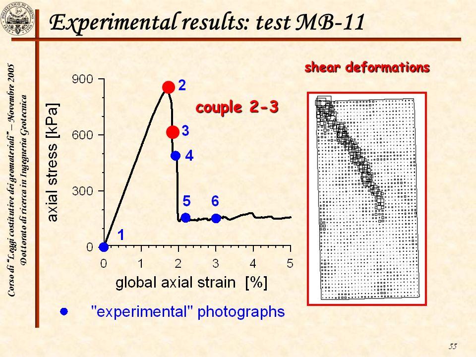 Corso di Leggi costitutive dei geomateriali – Novembre 2005 Dottorato di ricerca in Ingegneria Geotecnica 55 couple 2-3 Experimental results: test MB-