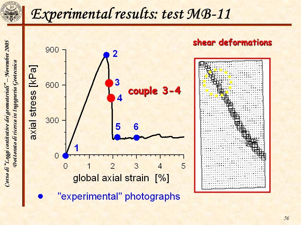 Corso di Leggi costitutive dei geomateriali – Novembre 2005 Dottorato di ricerca in Ingegneria Geotecnica 56 Experimental results: test MB-11 couple 3