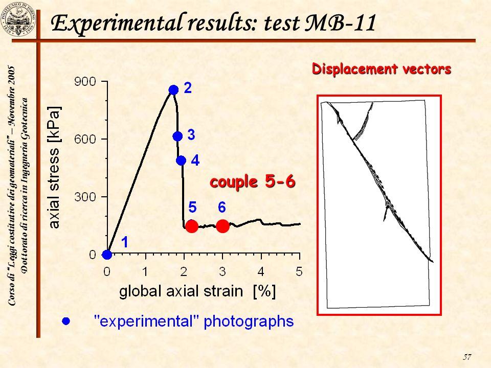 Corso di Leggi costitutive dei geomateriali – Novembre 2005 Dottorato di ricerca in Ingegneria Geotecnica 57 Experimental results: test MB-11 Displace