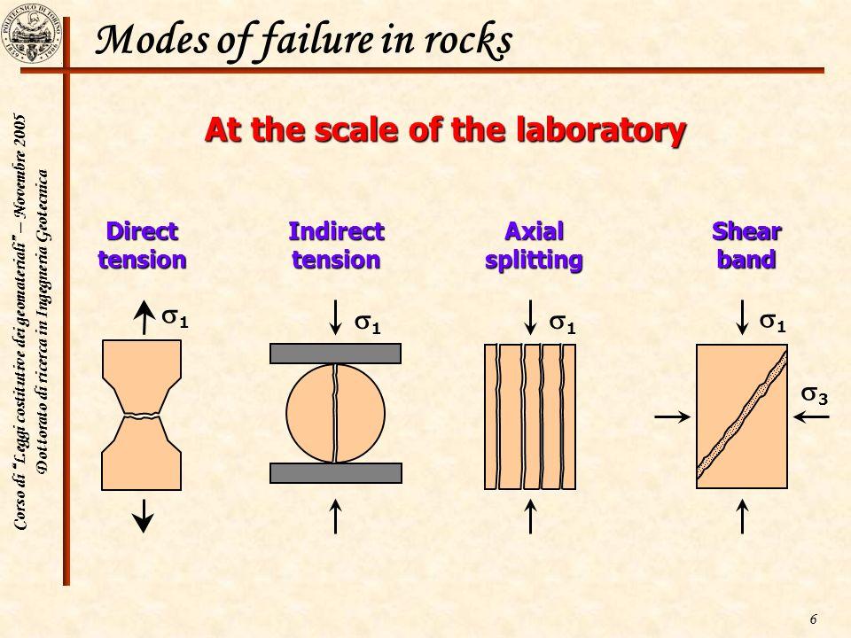 Corso di Leggi costitutive dei geomateriali – Novembre 2005 Dottorato di ricerca in Ingegneria Geotecnica 6 Modes of failure in rocks 1 3Shearband 1 D