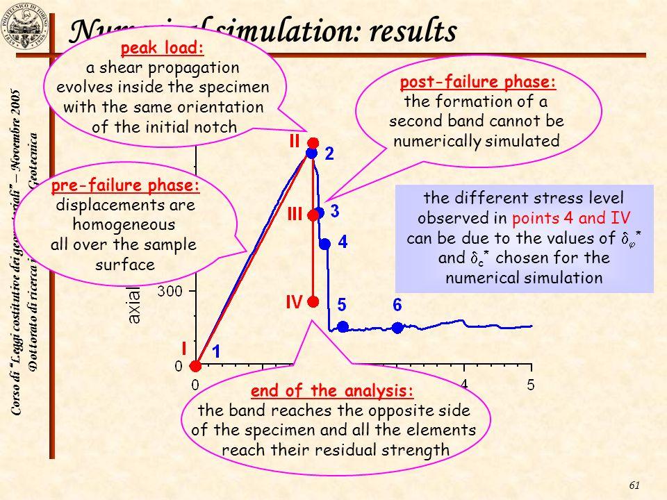 Corso di Leggi costitutive dei geomateriali – Novembre 2005 Dottorato di ricerca in Ingegneria Geotecnica 61 Numerical simulation: results pre-failure