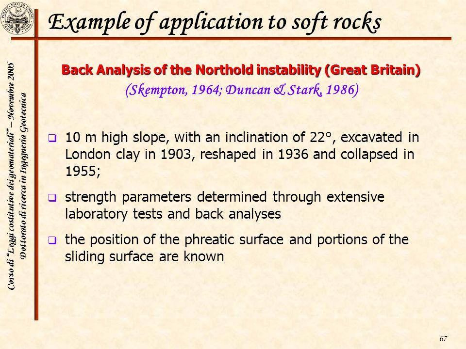 Corso di Leggi costitutive dei geomateriali – Novembre 2005 Dottorato di ricerca in Ingegneria Geotecnica 67 Example of application to soft rocks Back