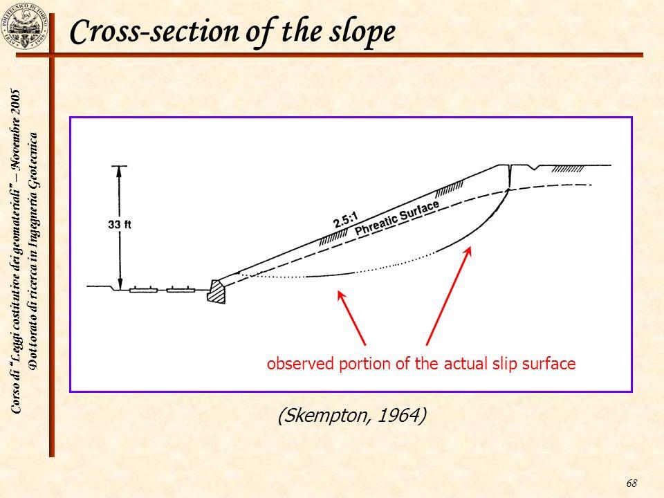 Corso di Leggi costitutive dei geomateriali – Novembre 2005 Dottorato di ricerca in Ingegneria Geotecnica 68 Cross-section of the slope observed porti