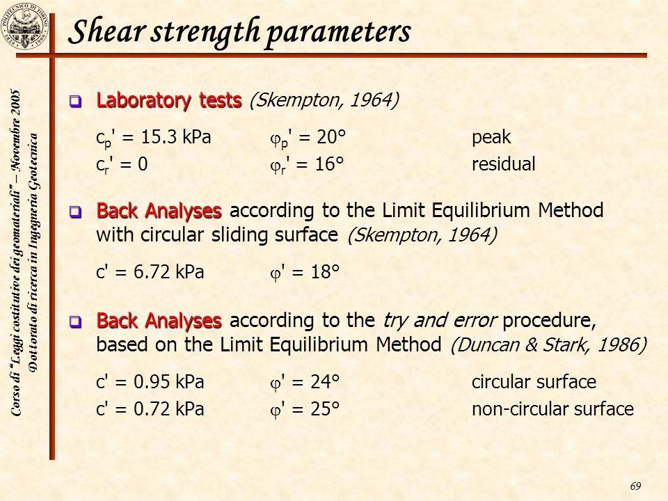 Corso di Leggi costitutive dei geomateriali – Novembre 2005 Dottorato di ricerca in Ingegneria Geotecnica 69 Shear strength parameters Laboratory test