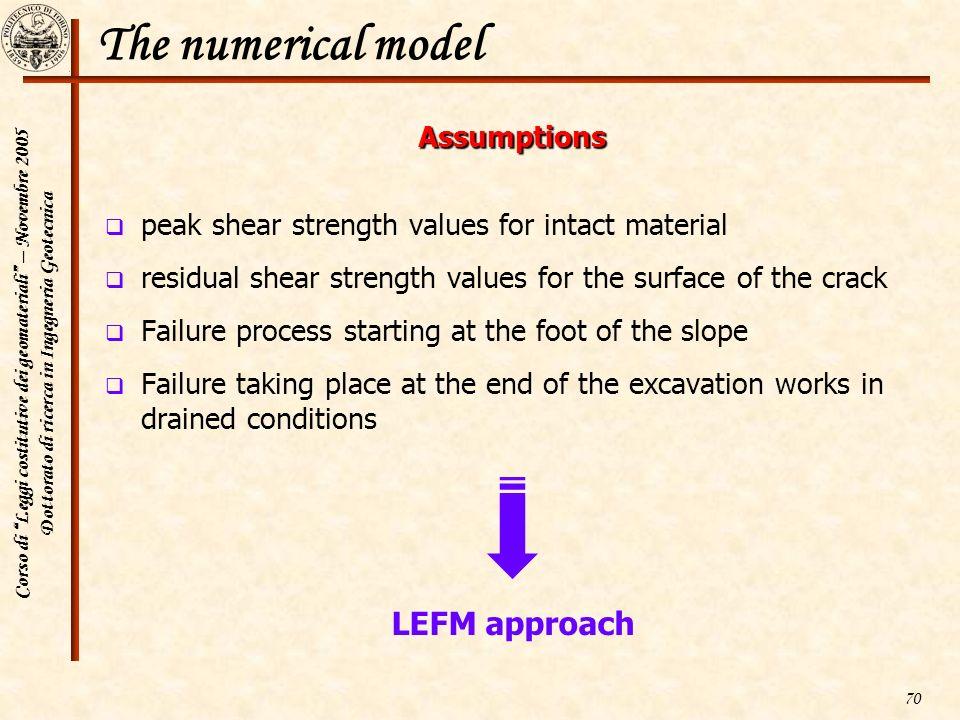 Corso di Leggi costitutive dei geomateriali – Novembre 2005 Dottorato di ricerca in Ingegneria Geotecnica 70 The numerical model Assumptions peak shea