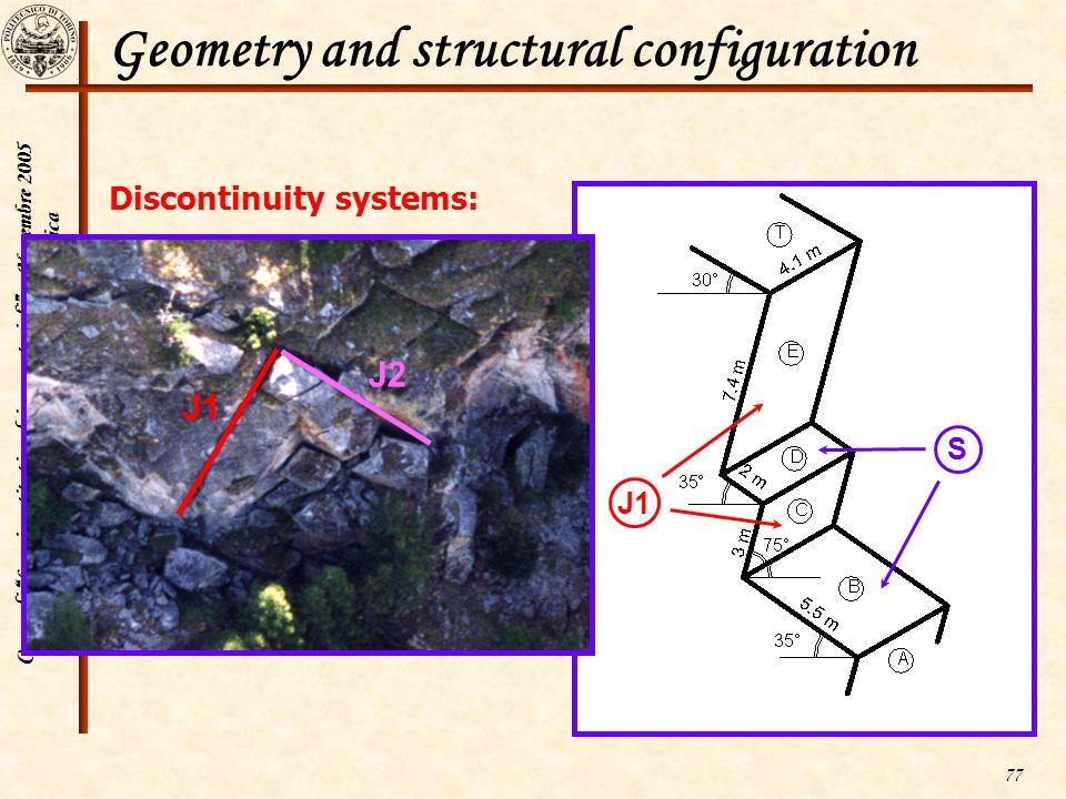 Corso di Leggi costitutive dei geomateriali – Novembre 2005 Dottorato di ricerca in Ingegneria Geotecnica 77 S J1 Geometry and structural configuratio