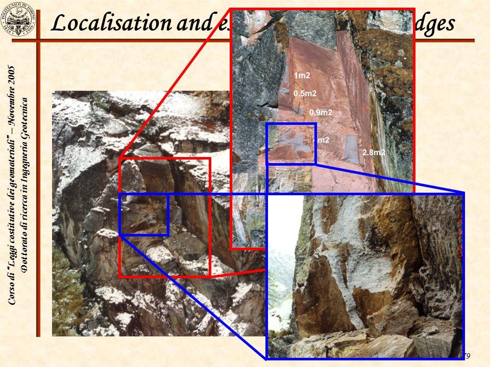Corso di Leggi costitutive dei geomateriali – Novembre 2005 Dottorato di ricerca in Ingegneria Geotecnica 79 Localisation and extension of rock bridge