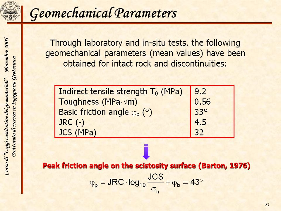 Corso di Leggi costitutive dei geomateriali – Novembre 2005 Dottorato di ricerca in Ingegneria Geotecnica 81 Geomechanical Parameters Through laborato
