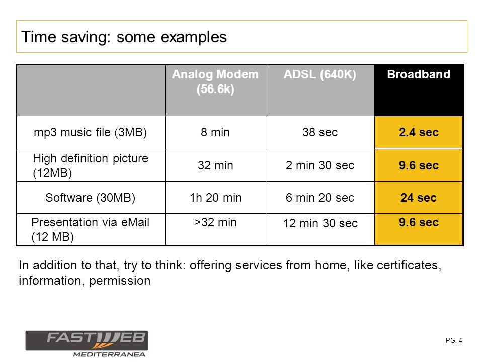 PG. 4 Time saving: some examples 24 sec6 min 20 sec1h 20 minSoftware (30MB) 9.6 sec 12 min 30 sec >32 minPresentation via eMail (12 MB) 9.6 sec2 min 3