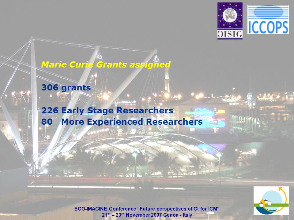 Marie Curie Grants assigned 306 grants 226 Early Stage Researchers 80 More Experienced Researchers ECO-IMAGINE Conference Future perspectives of GI for ICM 21 st – 23 rd November 2007 Genoa - Italy