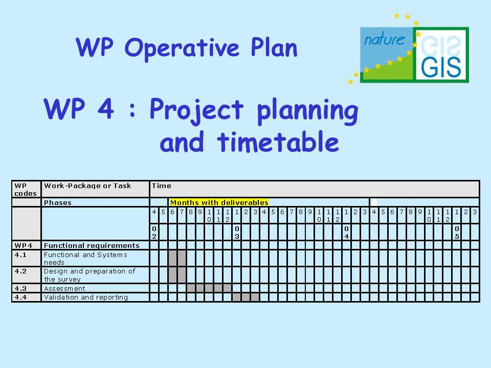 WP Operative Plan WP 4 : Project planning and timetable