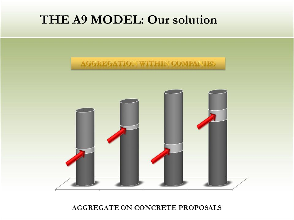 THE A9 MODEL: Our solution AGGREGATE ON CONCRETE PROPOSALS