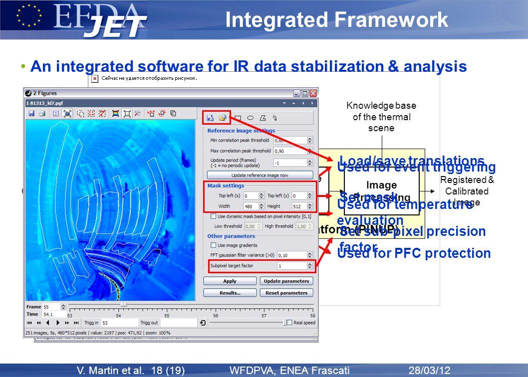 V. Martin et al. 18 (19) WFDPVA, ENEA Frascati 28/03/12 Plasma ImagiNg data Understanding Platform (PINUP) Integrated Framework An integrated software