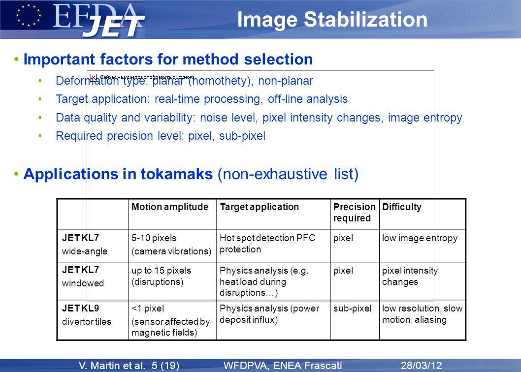 V. Martin et al. 5 (19) WFDPVA, ENEA Frascati 28/03/12 Important factors for method selection Deformation type: planar (homothety), non-planar Target