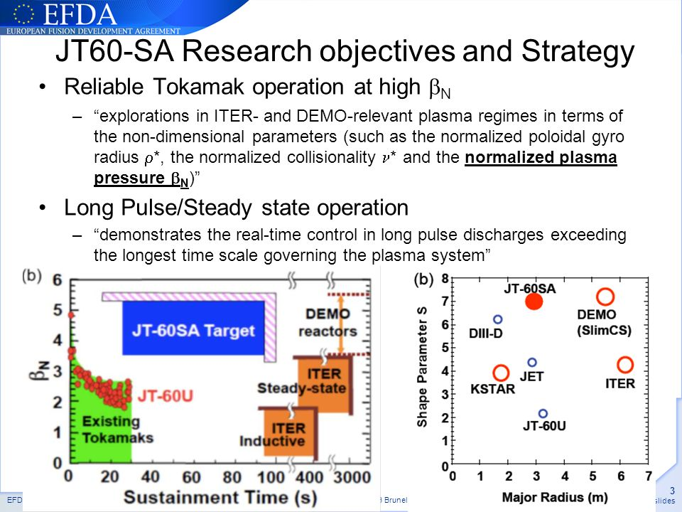 EFDA meeting on EU contribution to JT60SA Research plan version 3 (ENEA Frascati may 2011 Aula B Brunelli ) 3 of 18 slides JT60-SA Research objectives and Strategy Reliable Tokamak operation at high N –explorations in ITER- and DEMO-relevant plasma regimes in terms of the non-dimensional parameters (such as the normalized poloidal gyro radius *, the normalized collisionality * and the normalized plasma pressure N ) Long Pulse/Steady state operation –demonstrates the real-time control in long pulse discharges exceeding the longest time scale governing the plasma system