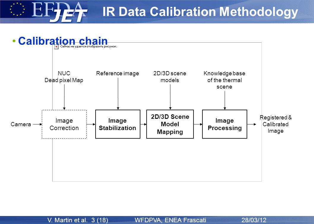 V. Martin et al. 3 (18) WFDPVA, ENEA Frascati 28/03/12 IR Data Calibration Methodology Image Stabilization 2D/3D Scene Model Mapping Image Processing
