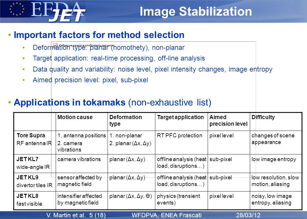 V. Martin et al. 5 (18) WFDPVA, ENEA Frascati 28/03/12 Important factors for method selection Deformation type: planar (homothety), non-planar Target