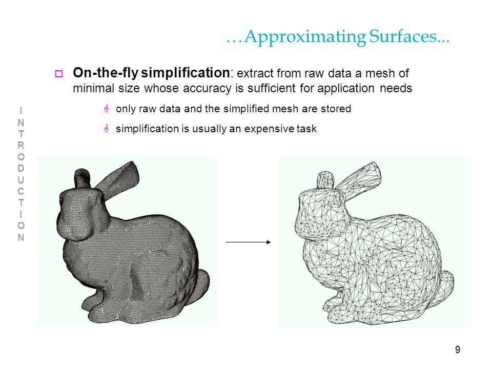 9 INTRODUCTIONINTRODUCTION …Approximating Surfaces...