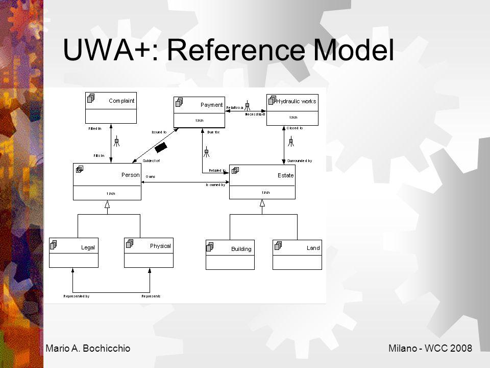 UWA+: Reference Model Mario A. BochicchioMilano - WCC 2008
