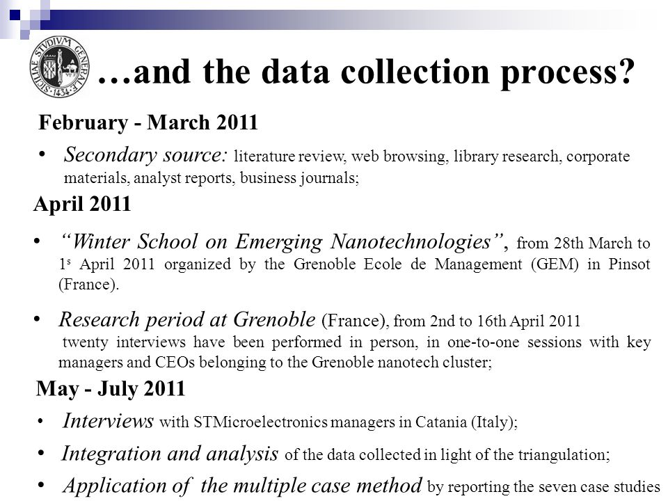 …and the data collection process? February - March 2011 Secondary source: literature review, web browsing, library research, corporate materials, anal