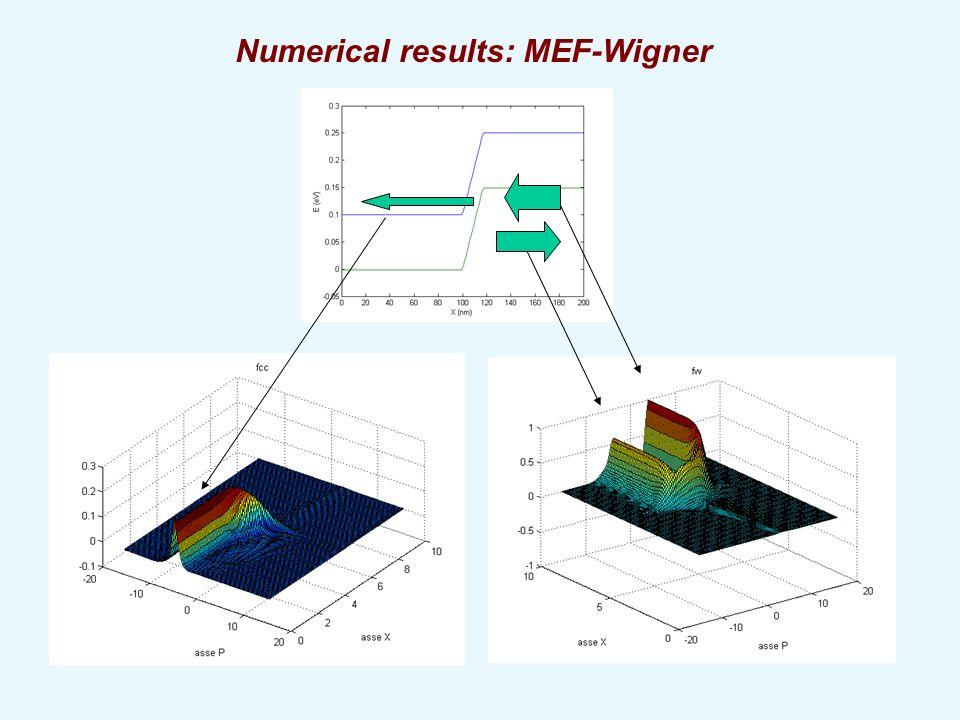 Numerical results: MEF-Wigner