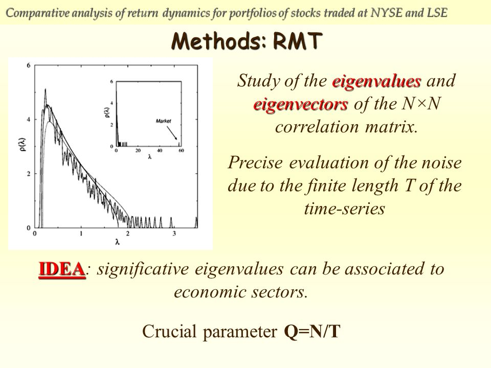 Comparative analysis of return dynamics for portfolios of stocks traded at NYSE and LSE Methods: RMT eigenvalues eigenvectors Study of the eigenvalues and eigenvectors of the N×N correlation matrix.