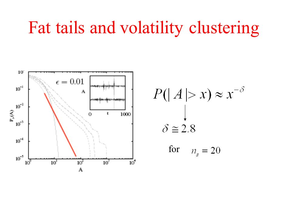 Fat tails and volatility clustering for