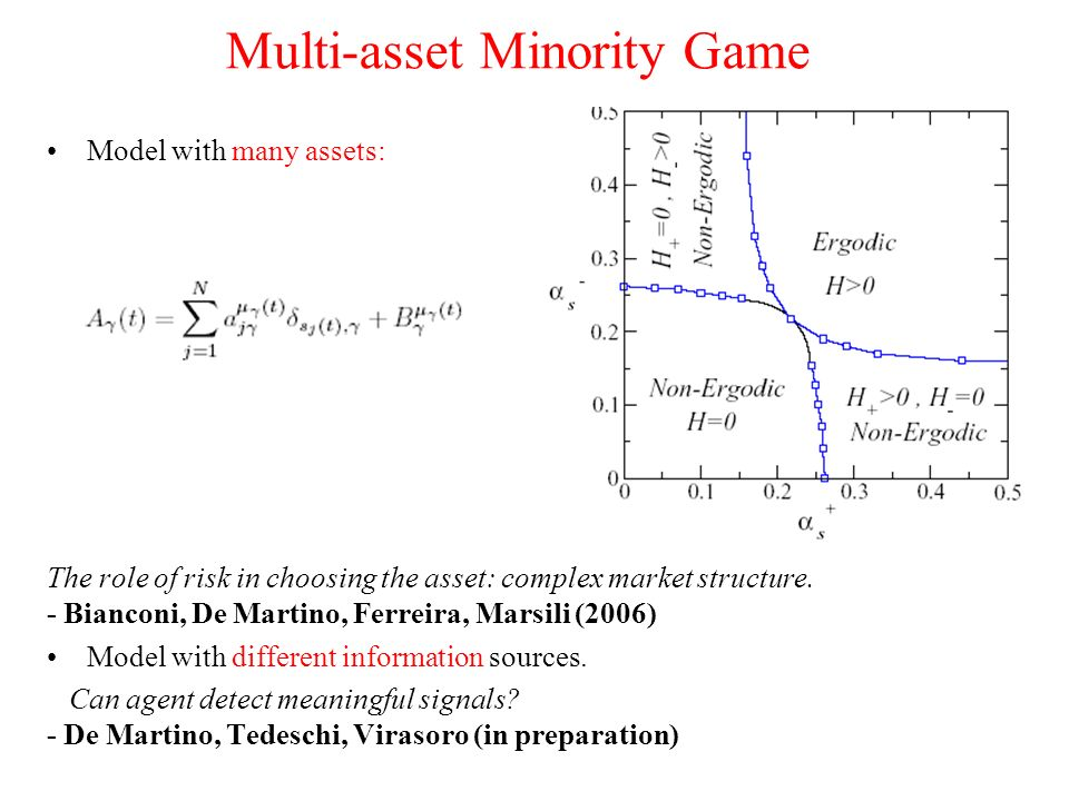 Multi-asset Minority Game Model with many assets: The role of risk in choosing the asset: complex market structure. - Bianconi, De Martino, Ferreira,
