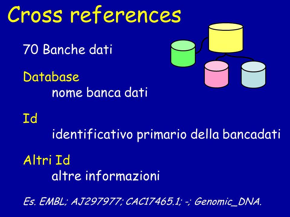 Cross references 70 Banche dati Altri Id altre informazioni Id identificativo primario della bancadati Es.