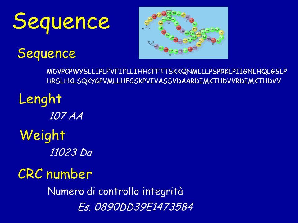 Sequence MDVPCPWYSLLIPLFVFIFLLIHHCFFTTSKKQNMLLLPSPRKLPIIGNLHQLGSLP HRSLHKLSQKYGPVMLLHFGSKPVIVASSVDAARDIMKTHDVVRDIMKTHDVV Lenght 107 AA Weight 11023 Da CRC number Numero di controllo integrità Es.