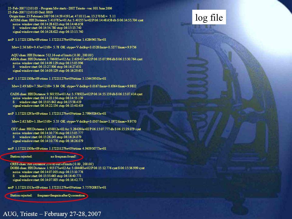 log file 23-Feb-2007 12:01:03 - Program Mw starts - DST Trieste - ver. 001 June 2006 23-Feb-2007 12:01:03 Orid: 8819 Origin time: 23 February 2007 06: