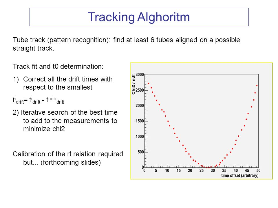 Tracking Alghoritm Track fit and t0 determination: 1)Correct all the drift times with respect to the smallest t i drift = t i drift - t min drift 2) Iterative search of the best time to add to the measurements to minimize chi2 Calibration of the rt relation required but...