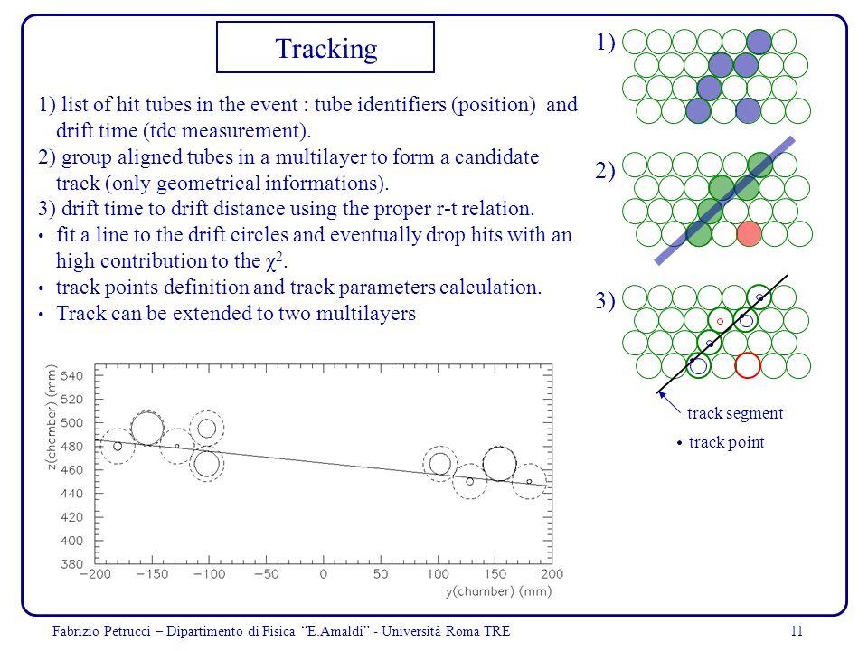11Fabrizio Petrucci – Dipartimento di Fisica E.Amaldi - Università Roma TRE Tracking 1) list of hit tubes in the event : tube identifiers (position) a