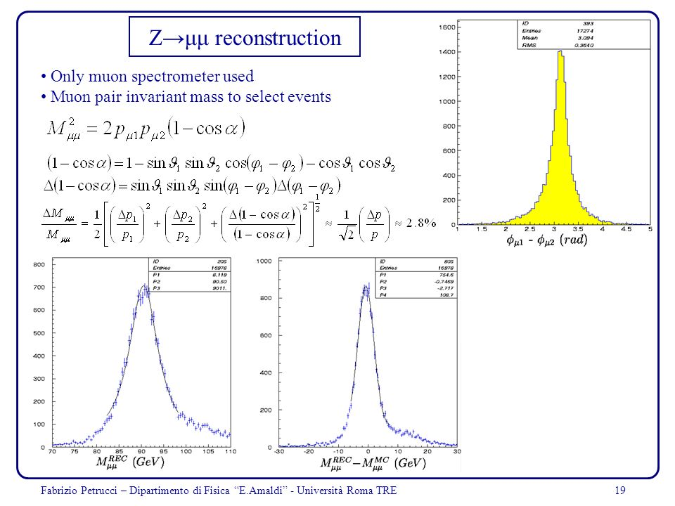 19Fabrizio Petrucci – Dipartimento di Fisica E.Amaldi - Università Roma TRE Zμμ reconstruction Only muon spectrometer used Muon pair invariant mass to