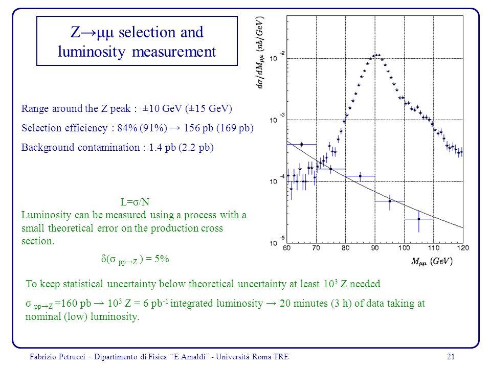 21 Zμμ selection and luminosity measurement Range around the Z peak : ±10 GeV (±15 GeV) Selection efficiency : 84% (91%) 156 pb (169 pb) Background co