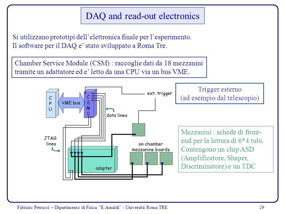 29 DAQ and read-out electronics Mezzanini : schede di front- end per la lettura di 6*4 tubi. Contengono un chip ASD (Amplificatore, Shaper, Discrimina
