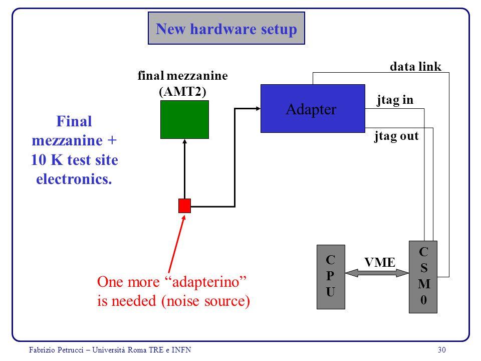 Fabrizio Petrucci – Università Roma TRE e INFN30 New hardware setup Final mezzanine + 10 K test site electronics. data link jtag in jtag out CSM0CSM0