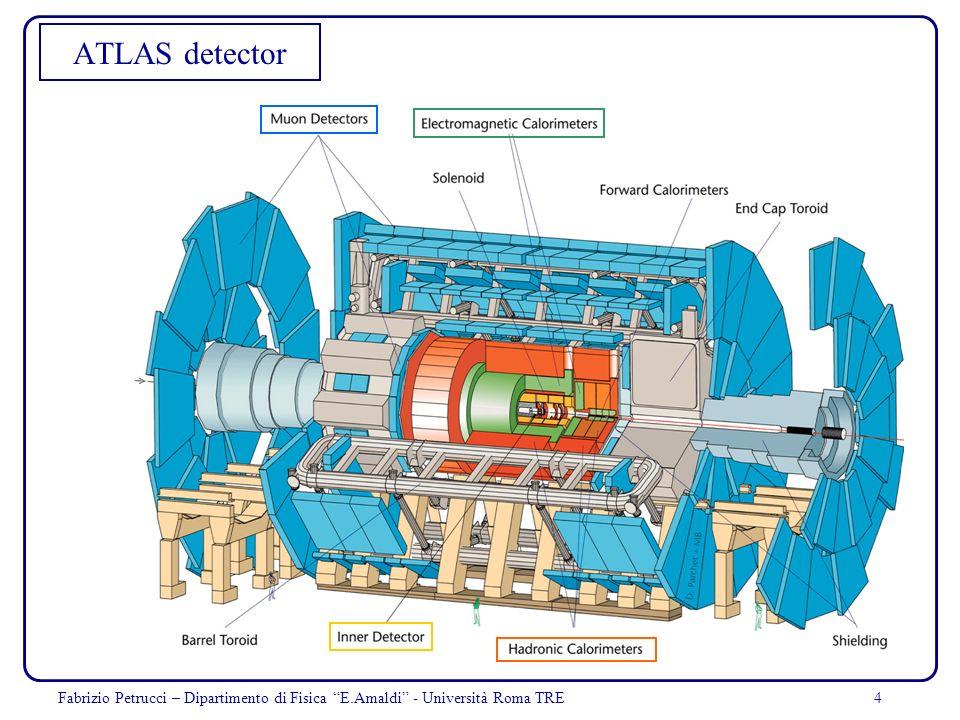 25 LHC: parametri e condizioni di misura Parametri di LHC Luminosita10 34 cm -2 s -1 Energia nel CDMs=14 TeV Periodo di incrocio dei fasci25 ns protoni per bunch10 11 numero dei bunch3600 tot (pp) = 70mb 10 9 eventi/s (~25 eventi ogni incrocio dei fasci) H ~ 10 pb 10 -1 eventi/s il fondo e 10 ordini di grandezza maggiore fondamentale la selezione (trigger) in impulso trasverso delle particelle Fabrizio Petrucci – Dipartimento di Fisica E.Amaldi - Università Roma TRE