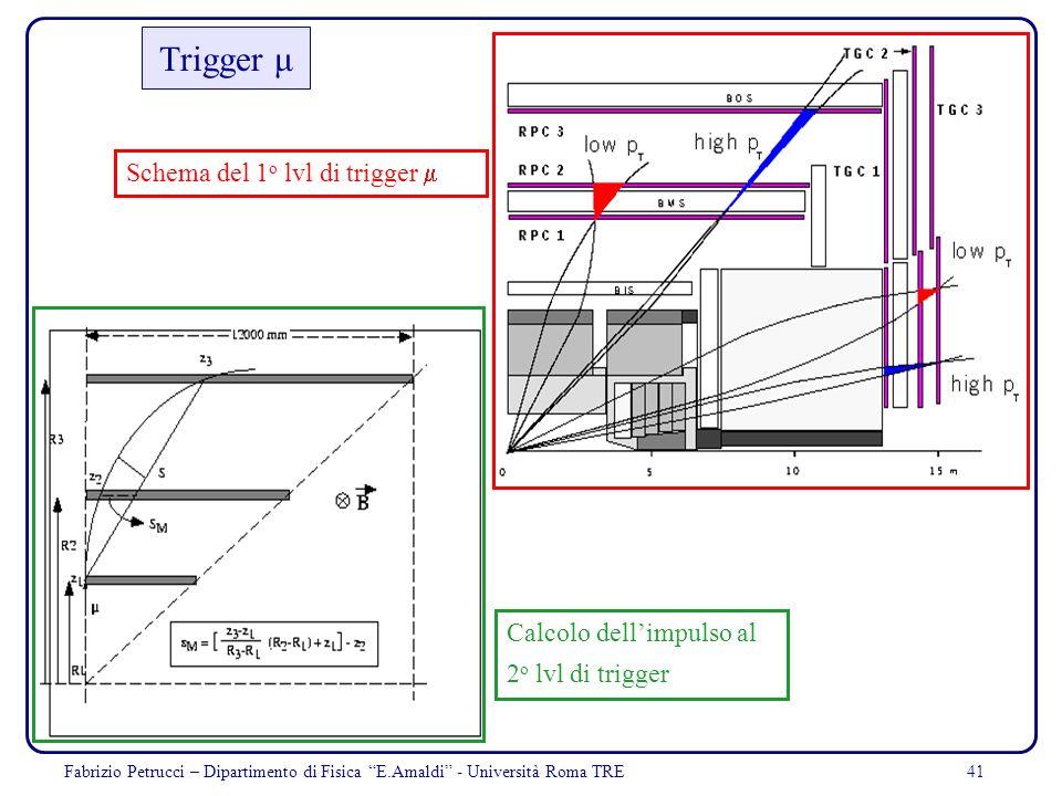41 Trigger μ Calcolo dellimpulso al 2 o lvl di trigger Schema del 1 o lvl di trigger Fabrizio Petrucci – Dipartimento di Fisica E.Amaldi - Università