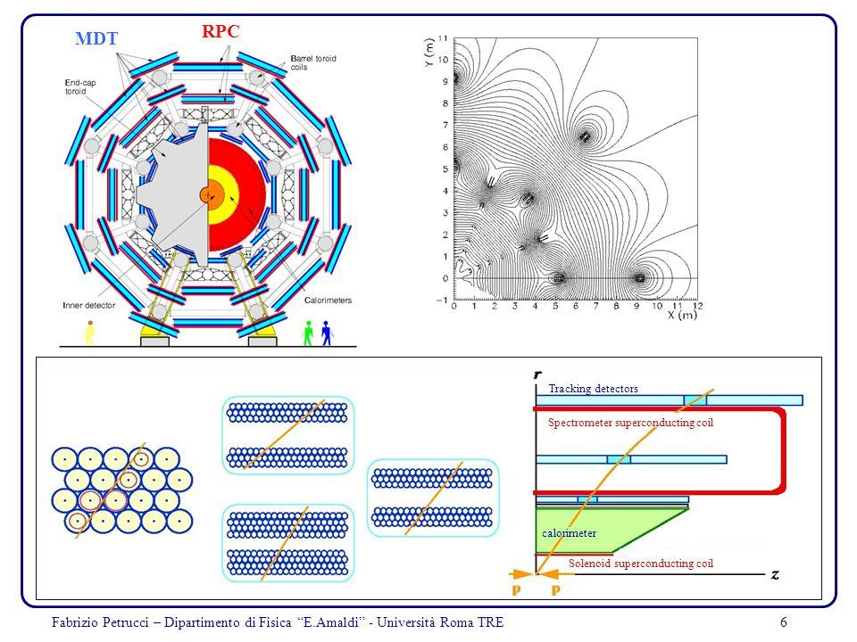 7 Gas Mixture : Argon (93%, high primary ionization density) - CO 2 (7%) Pressure : 3 bar ( High pressure reduces diffusion effects) Gas gain : 2*10 4 (HV=3080V) Discriminator threshold : 20 primary e (3mV/e 60mV) Working conditions : ~ 100 e p /cm produced electrons drift time Aluminium tube, diameter=3cm, thickness=400 m start stop tungsten wire, 50 m pressurized Ar·CO 2 gas mixture tdctdc Fabrizio Petrucci – Dipartimento di Fisica E.Amaldi - Università Roma TRE MDT (Monitored Drift Tube)