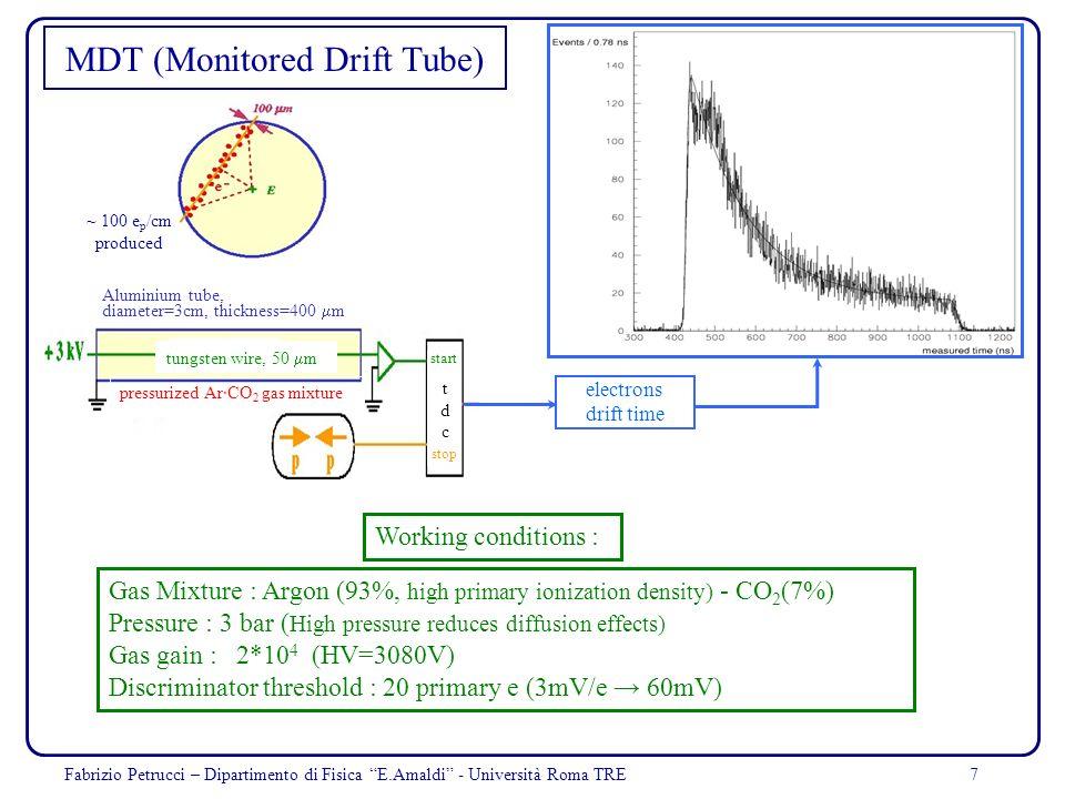 28 MDT (Monitored Drift Tube) Good resolution on single point measurement Gas mixture : Argon (high primary ionization density) + CO 2 High pressure (reduced diffusion effects) Limits on gas gain Small signals to the read-out electronics Gas Mixture : Argon (93%) - CO 2 (7%) Pressure : 3 bar Gas gain : 2*10 4 (HV=3080V) Discriminator threshold : 20 primary e (3mV/e 60mV) Working conditions : electrons drift time ~ 100 e p /cm produced Aluminium tube, diameter=3cm,thickness=400 m thick start stop tungsten wire, 50 m pressurized Ar·CO 2 gas mixture tdctdc Fabrizio Petrucci – Dipartimento di Fisica E.Amaldi - Università Roma TRE