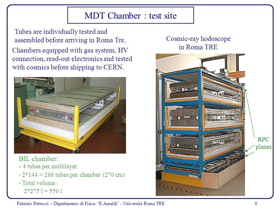8 MDT Chamber : test site Fabrizio Petrucci – Dipartimento di Fisica E.Amaldi - Università Roma TRE Chambers equipped with gas system, HV connection,