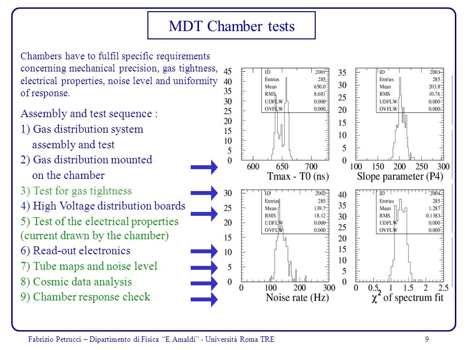 10 MDT Chamber : test beam Muon beam at the CERN SPS p = 10-180 GeV Fabrizio Petrucci – Dipartimento di Fisica E.Amaldi - Università Roma TRE Systems test and systems integration Reduced multiple scattering High events rate large data sample in the same working conditions 2002 H8 test beam set-up 2001 H8 test beam set-up