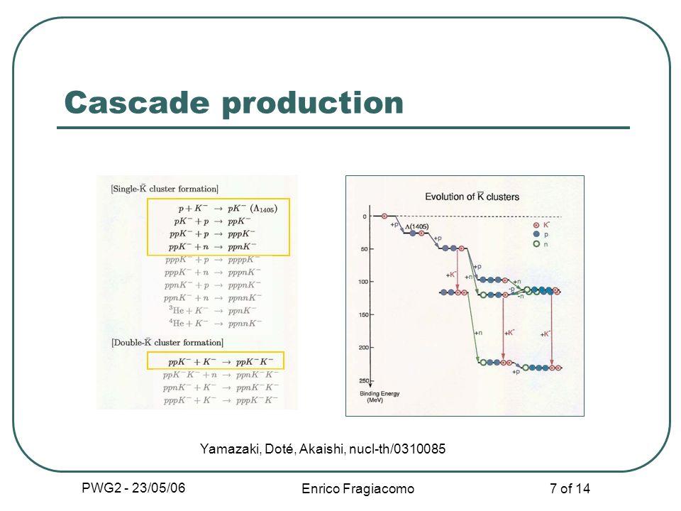 PWG2 - 23/05/06 Enrico Fragiacomo 7 of 14 Cascade production Yamazaki, Doté, Akaishi, nucl-th/0310085
