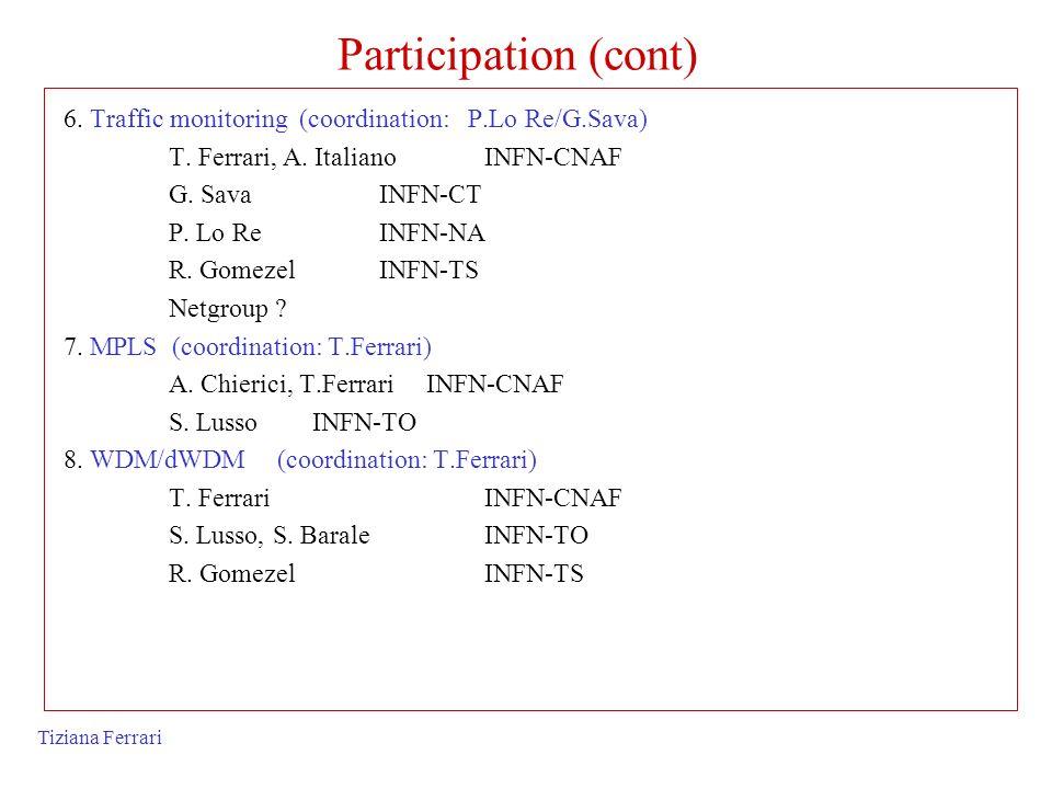 Tiziana Ferrari Participation (cont) 6. Traffic monitoring (coordination: P.Lo Re/G.Sava) T. Ferrari, A. ItalianoINFN-CNAF G. Sava INFN-CT P. Lo Re IN